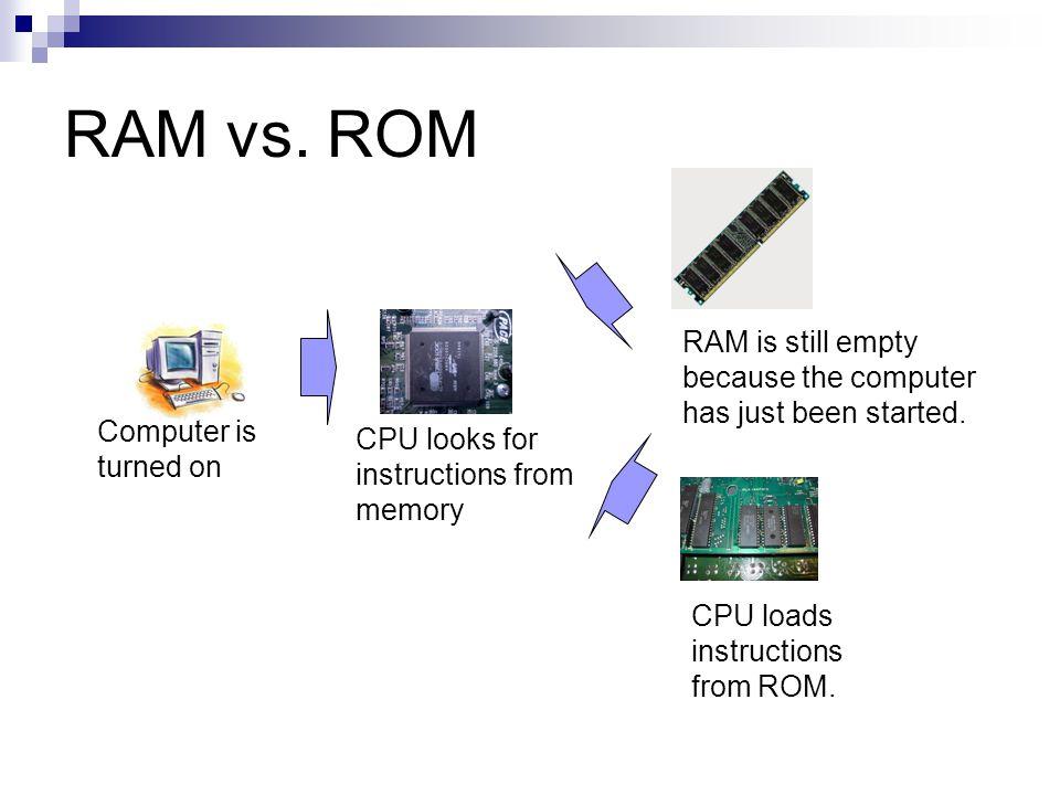 RAM vs.