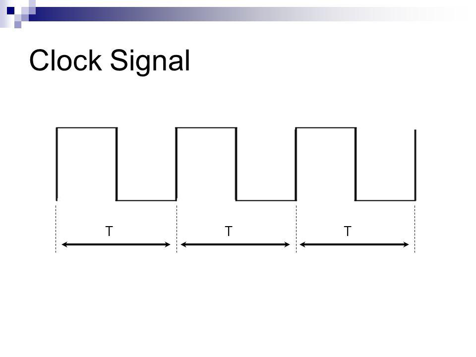 Clock Signal TT T