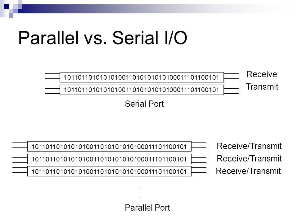 Parallel vs. Serial I/O 1011011010101010011010101010100011101100101 Serial Port Parallel Port 1011011010101010011010101010100011101100101 Receive Tran