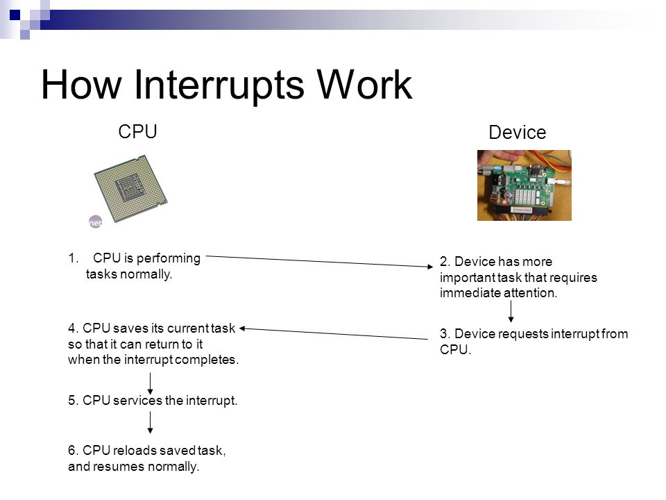 How Interrupts Work CPU Device 1.CPU is performing tasks normally.