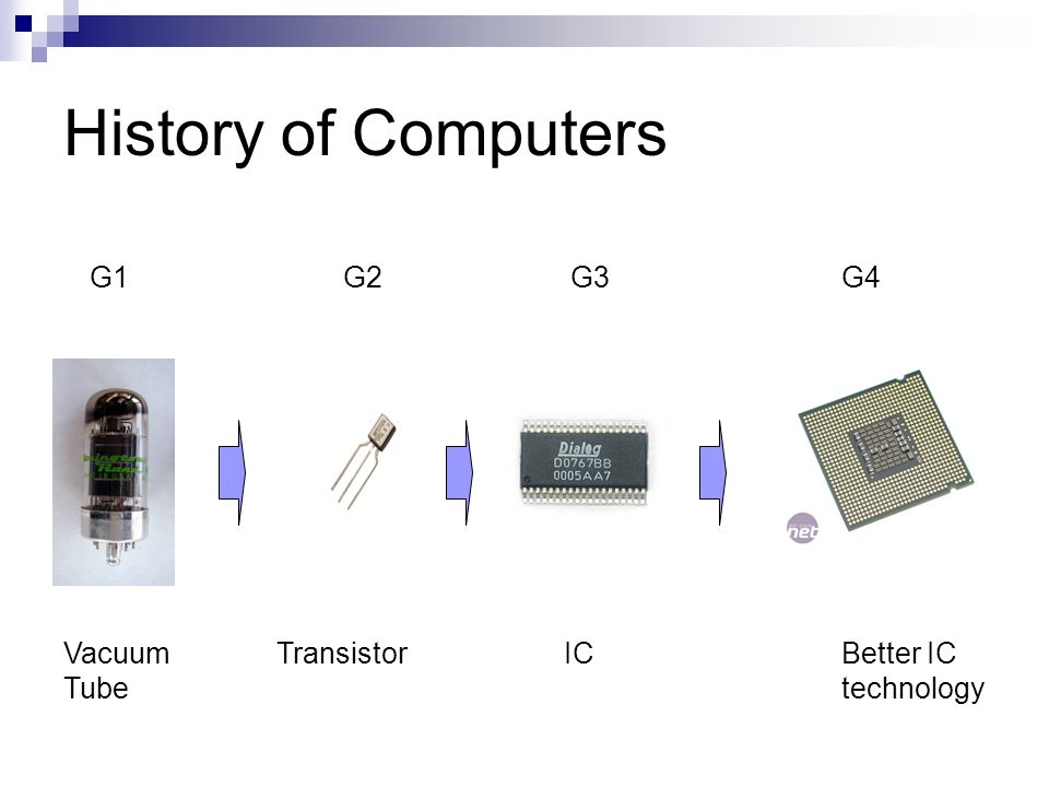 History of Computers Vacuum Tube TransistorICBetter IC technology G1G2G3G4