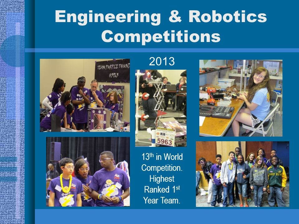 Engineering & Robotics Competitions 13 th in World Competition. Highest Ranked 1 st Year Team. 2013