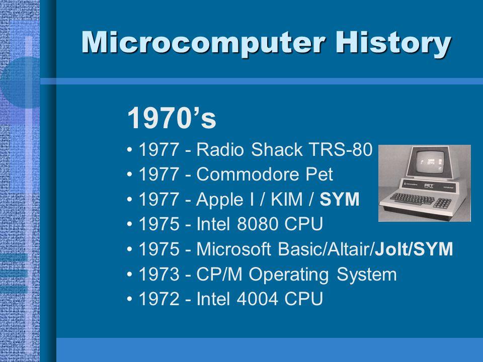 Microcomputer History 1970's 1977 - Radio Shack TRS-80 1977 - Commodore Pet 1977 - Apple I / KIM / SYM 1975 - Intel 8080 CPU 1975 - Microsoft Basic/Al