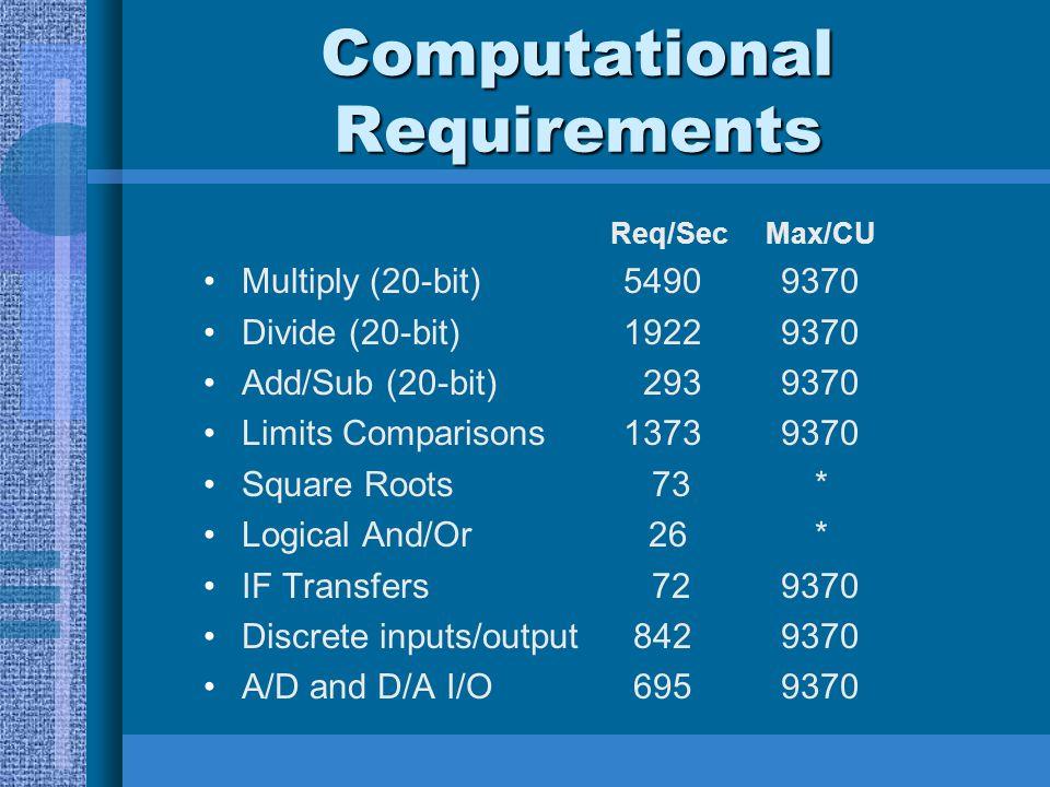 Computational Requirements Req/Sec Max/CU Multiply (20-bit) 5490 9370 Divide (20-bit) 1922 9370 Add/Sub (20-bit) 293 9370 Limits Comparisons 1373 9370