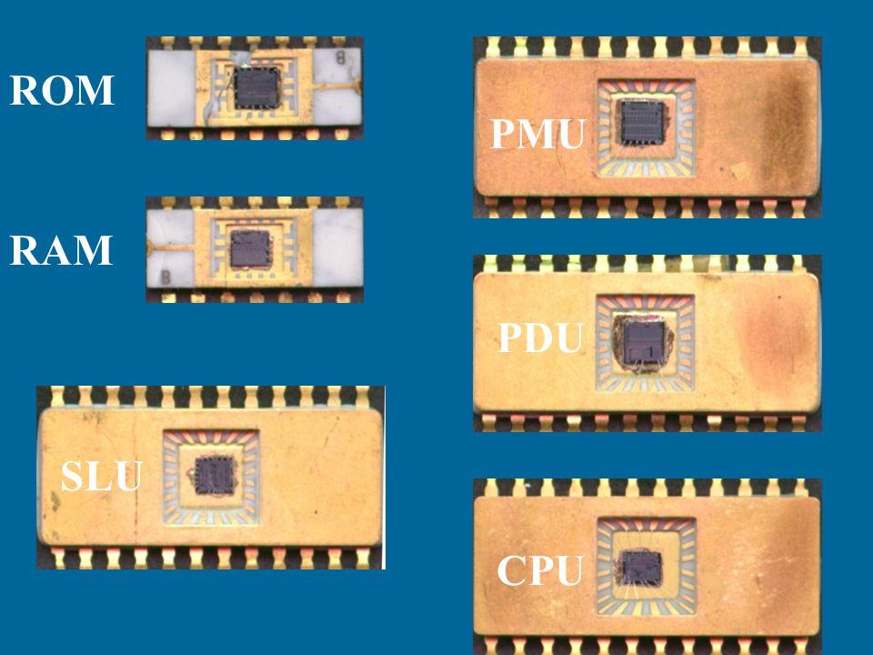 PMU PDU CPU SLU RAM ROM