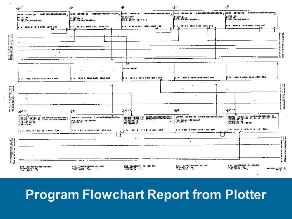 Program Flowchart Report from Plotter