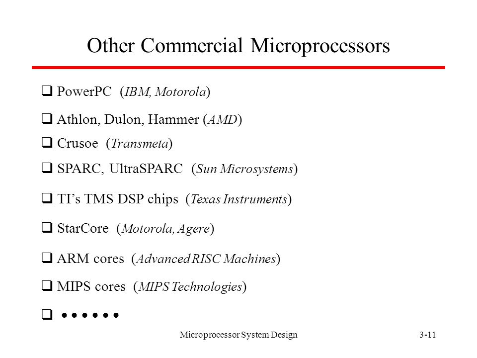 Microprocessor System Design3-10 Evolution of Intel Microprocessors 8080 8088 80286 80386 80486 Pentium P II P III P 4 8080 8088 80286 80386 80486 Pen