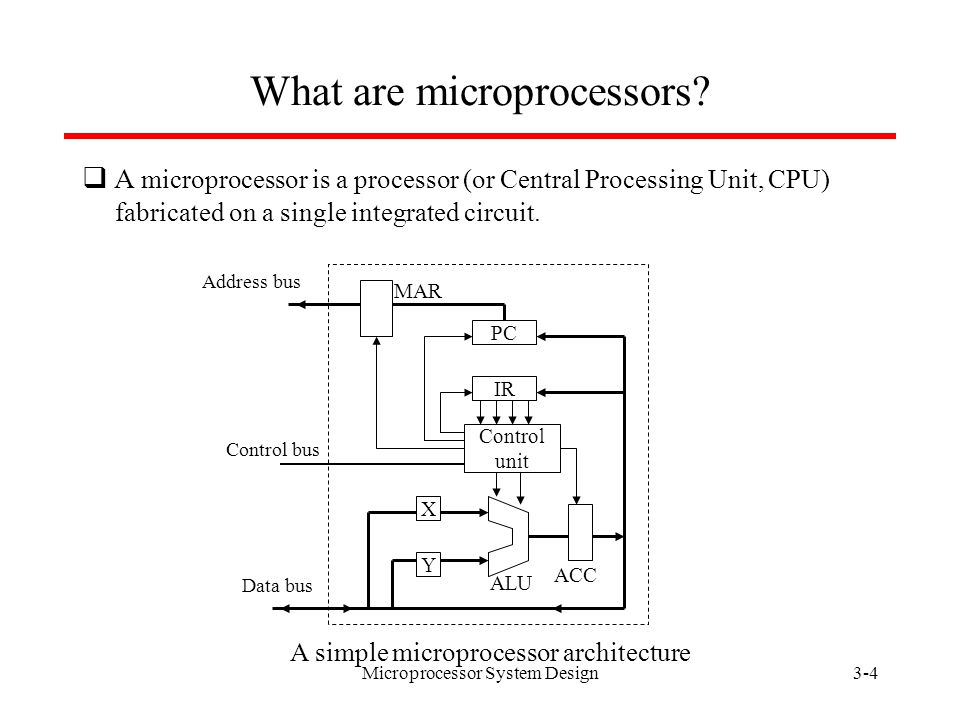Microprocessor System Design3-3 What are microprocessor-based systems.