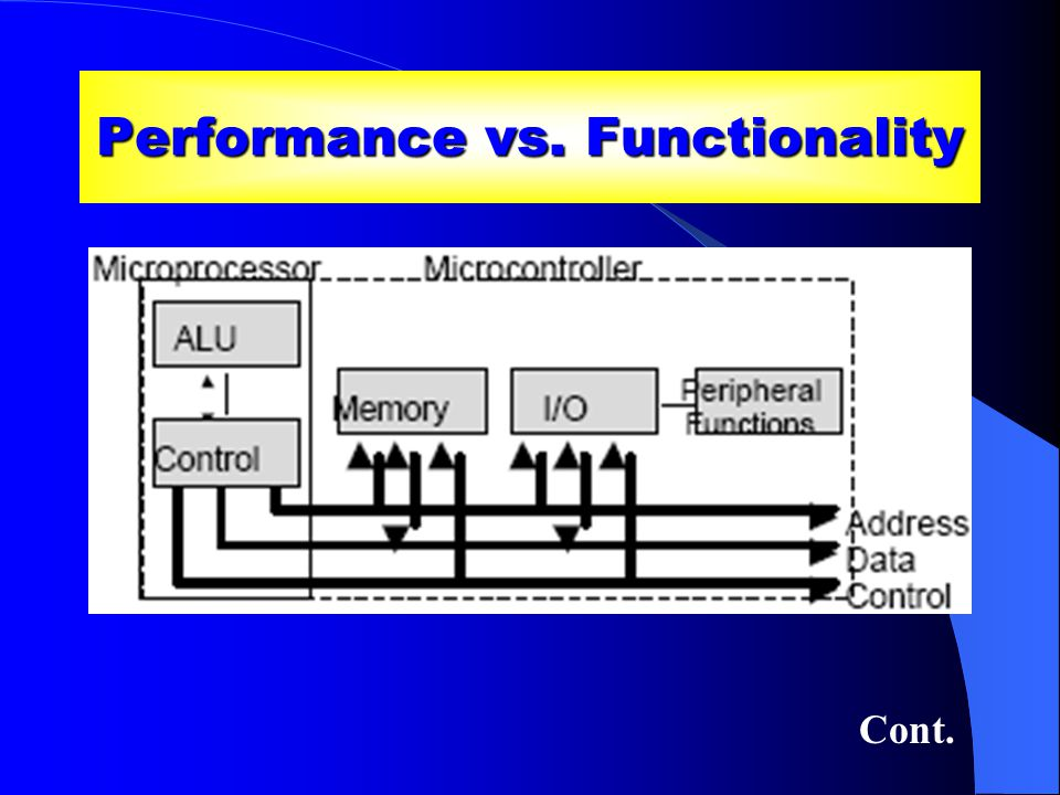 Performance vs. Functionality Cont.