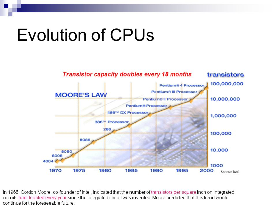 Evolution of CPUs In 1965, Gordon Moore, co-founder of Intel, indicated that the number of transistors per square inch on integrated circuits had doub