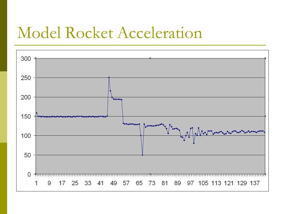 Model Rocket Acceleration