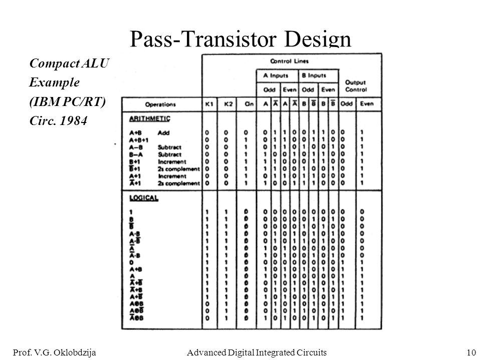 Prof. V.G. OklobdzijaAdvanced Digital Integrated Circuits10 Pass-Transistor Design Compact ALU Example (IBM PC/RT) Circ. 1984