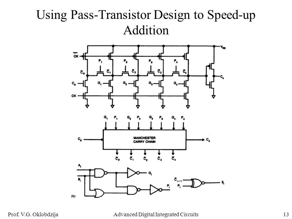 Prof. V.G. OklobdzijaAdvanced Digital Integrated Circuits13 Using Pass-Transistor Design to Speed-up Addition