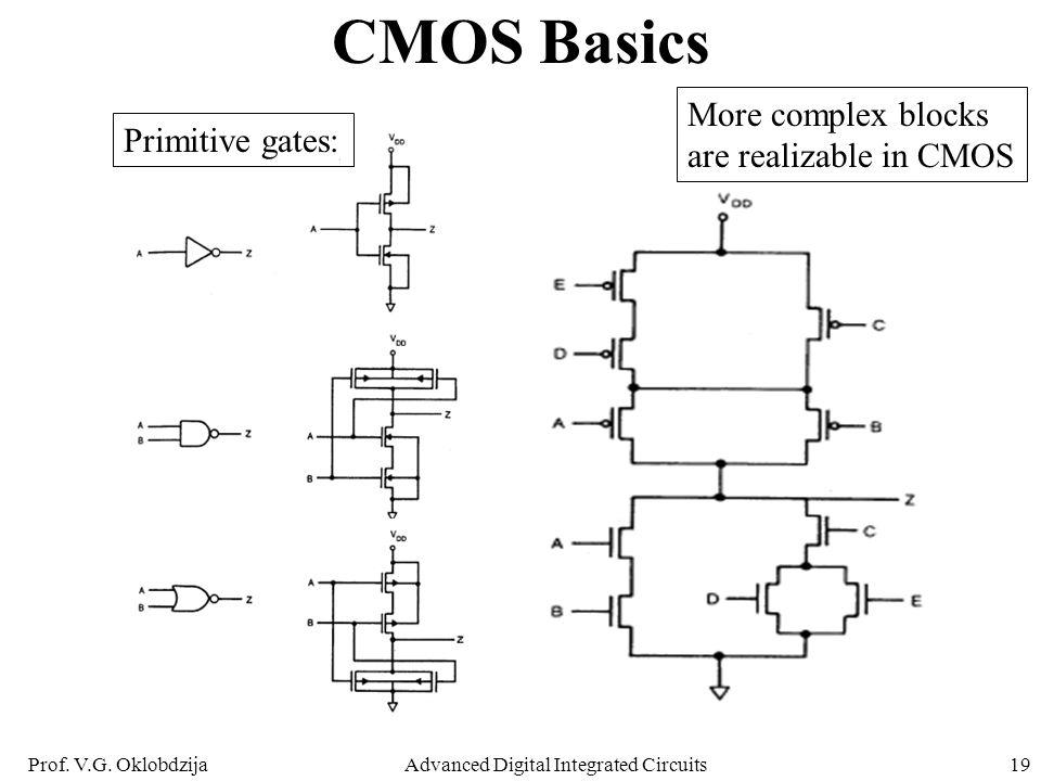 Prof. V.G. OklobdzijaAdvanced Digital Integrated Circuits19 CMOS Basics More complex blocks are realizable in CMOS Primitive gates: