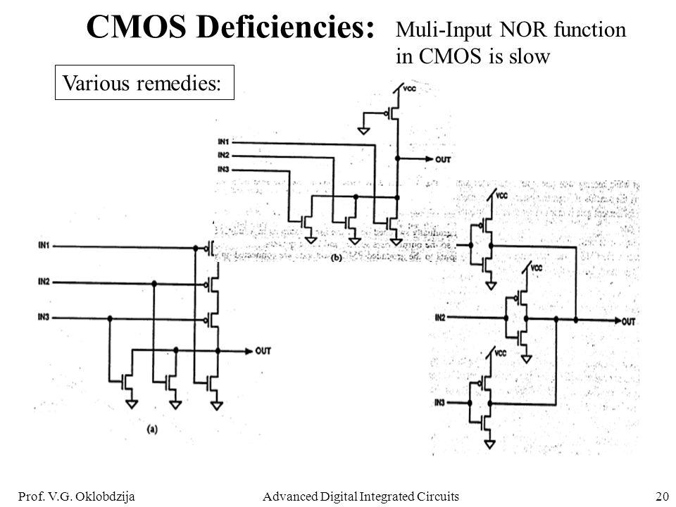 Prof. V.G. OklobdzijaAdvanced Digital Integrated Circuits20 CMOS Deficiencies: Muli-Input NOR function in CMOS is slow Various remedies: