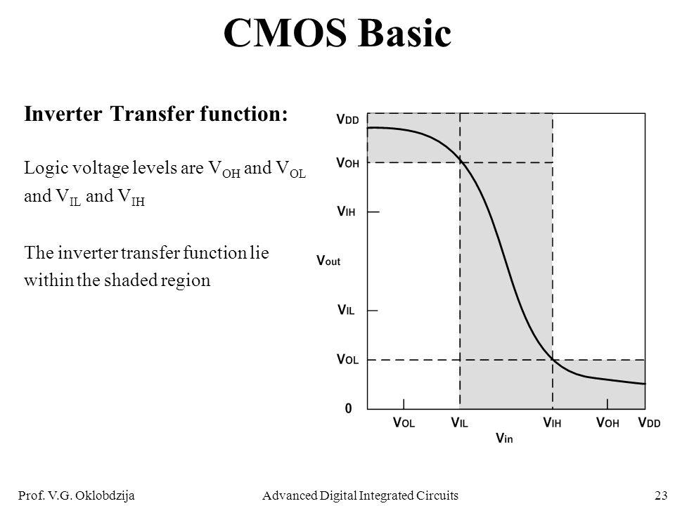 Prof. V.G. OklobdzijaAdvanced Digital Integrated Circuits23 CMOS Basic Inverter Transfer function: Logic voltage levels are V OH and V OL and V IL and