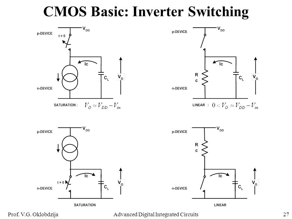Prof. V.G. OklobdzijaAdvanced Digital Integrated Circuits27 CMOS Basic: Inverter Switching