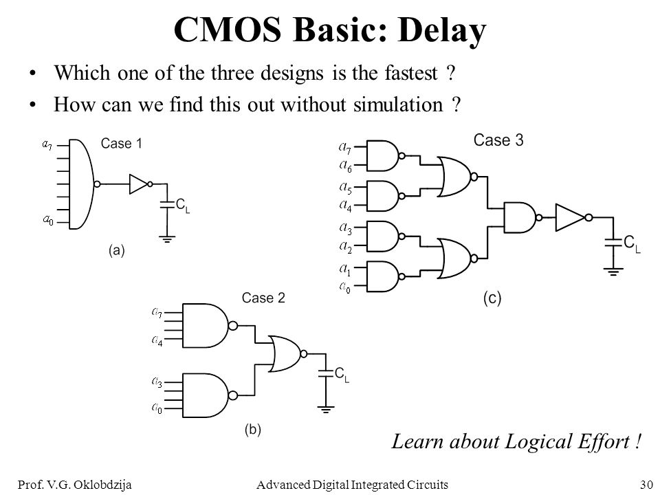 Prof. V.G. OklobdzijaAdvanced Digital Integrated Circuits30 CMOS Basic: Delay Which one of the three designs is the fastest ? How can we find this out
