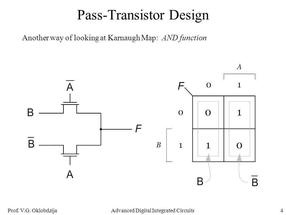 Prof. V.G. OklobdzijaAdvanced Digital Integrated Circuits4 Pass-Transistor Design Another way of looking at Karnaugh Map: AND function