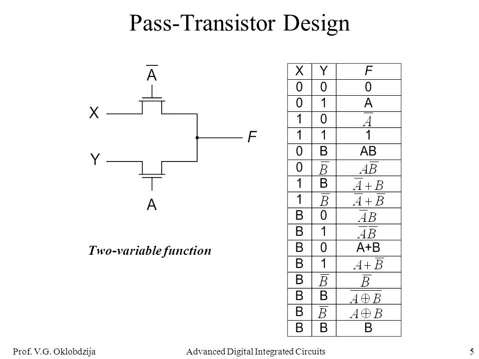 Prof. V.G. OklobdzijaAdvanced Digital Integrated Circuits5 Pass-Transistor Design Two-variable function