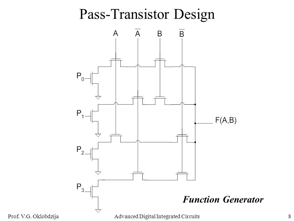 Prof. V.G. OklobdzijaAdvanced Digital Integrated Circuits8 Pass-Transistor Design Function Generator