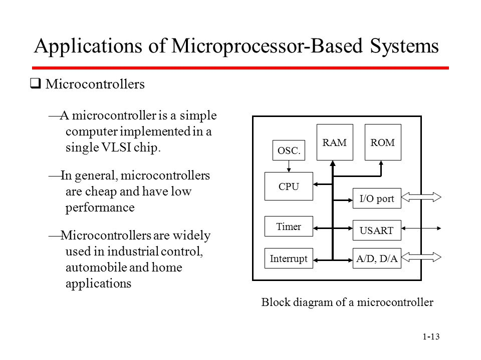 1-13 CPU RAMROM Timer Interrupt I/O port USART A/D, D/A OSC. Applications of Microprocessor-Based Systems  Microcontrollers Block diagram of a microc