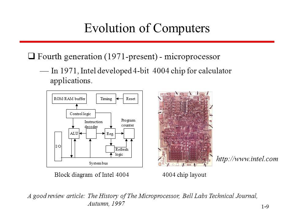 1-10 Evolution of Intel Microprocessors 8080 8088 80286 80386 80486 Pentium P II P III P 4 8080 8088 80286 80386 80486 Pentium P IIP III P 4 8080 8088 80286 80386 80486 Pentium P II P III P 4 8080 8088 80286 80386 80486 Pentium P II P III P 4 Number of transistors Minimum transistor sizes (µm) Clock frequencies (MHz)MIPS