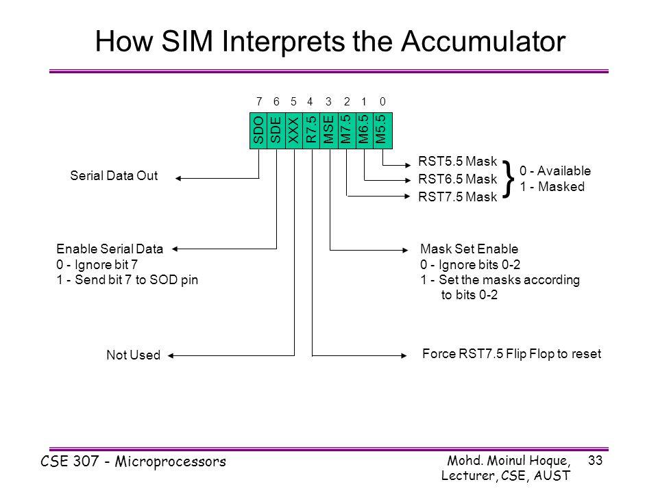 Mohd. Moinul Hoque, Lecturer, CSE, AUST CSE 307 - Microprocessors 33 How SIM Interprets the Accumulator SDO SDEXXX R7.5 MSE M7.5M6.5 M5.5 01234567 RST