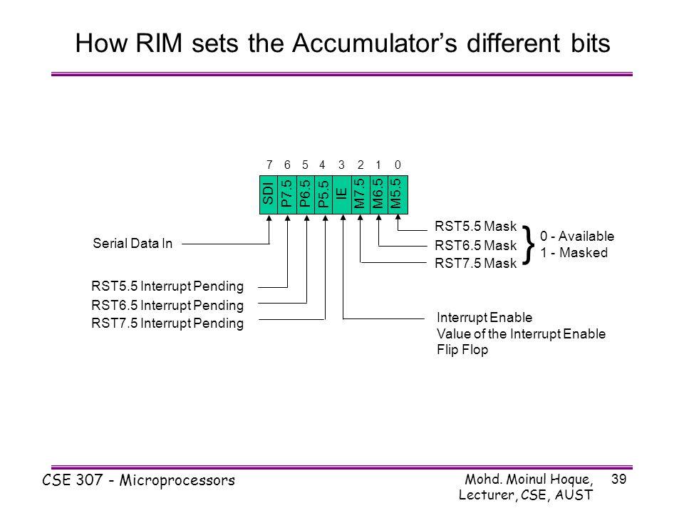 Mohd. Moinul Hoque, Lecturer, CSE, AUST CSE 307 - Microprocessors 39 How RIM sets the Accumulator's different bits SDI P7.5 P6.5 P5.5 IE M7.5M6.5 M5.5