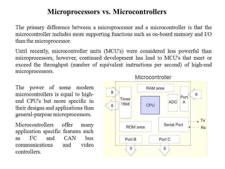 Microprocessors vs.