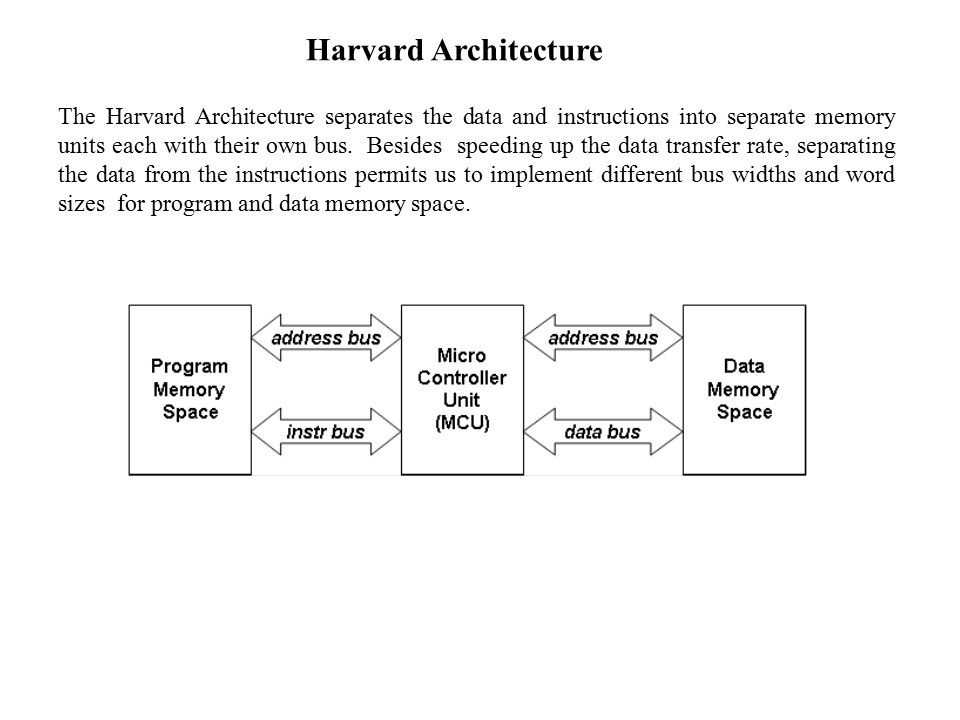 The Harvard Architecture separates the data and instructions into separate memory units each with their own bus.