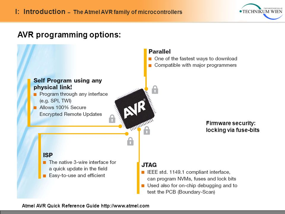I: Introduction – The Atmel AVR family of microcontrollers AVR programming options: Atmel AVR Quick Reference Guide http://www.atmel.com Firmware secu
