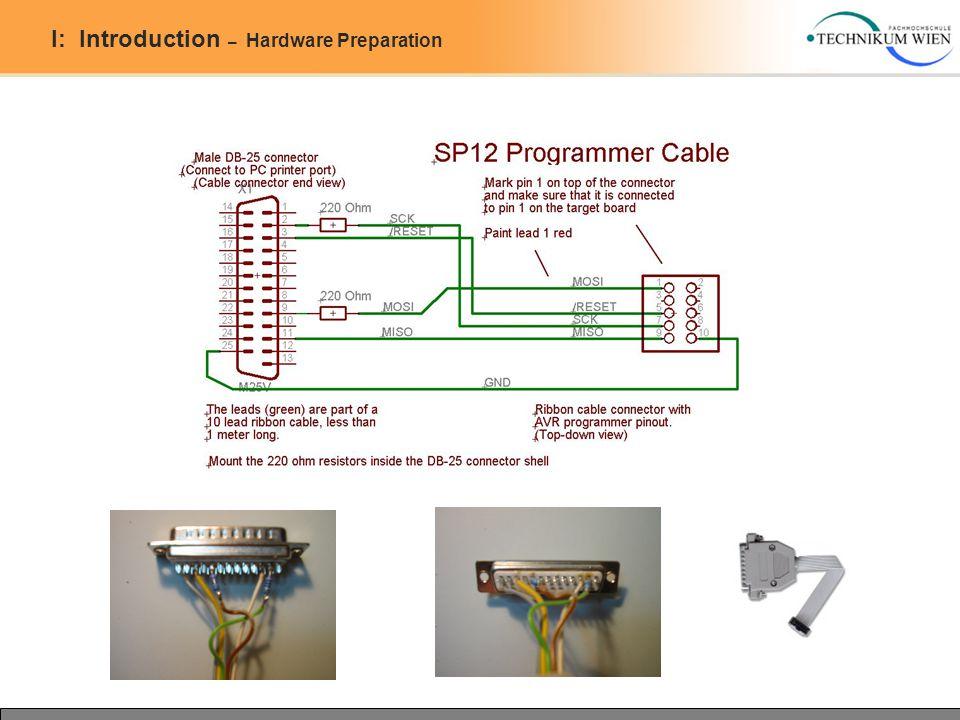 I: Introduction – Hardware Preparation
