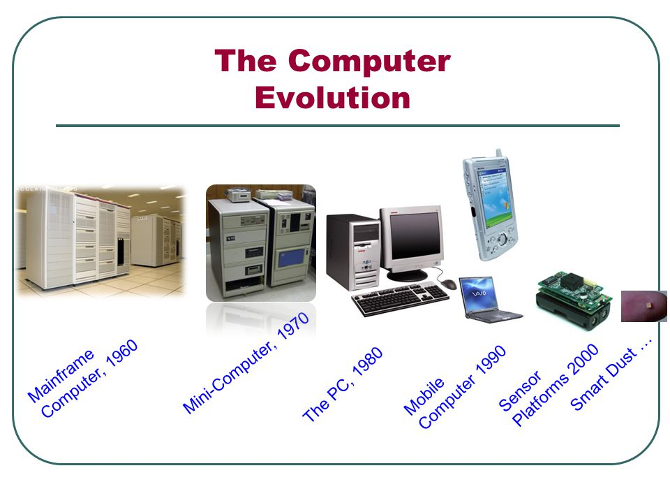 The Computer Evolution Mainframe Computer, 1960 The PC, 1980 Mobile Computer 1990 Sensor Platforms 2000 Smart Dust … Mini-Computer, 1970