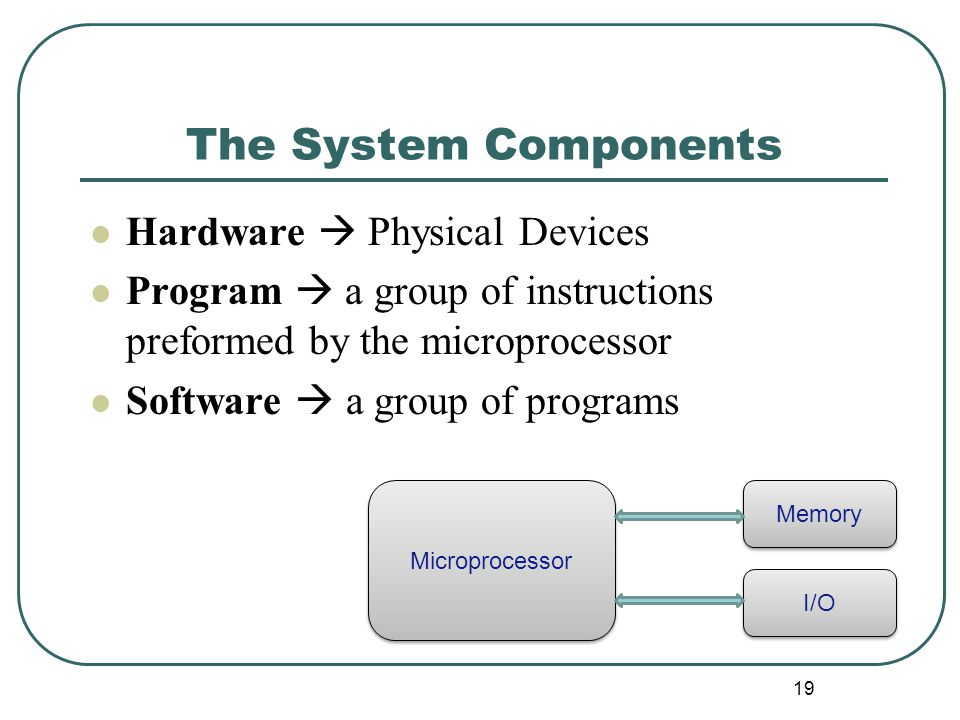 The System Components Hardware  Physical Devices Program  a group of instructions preformed by the microprocessor Software  a group of programs 19 Microprocessor Memory I/O