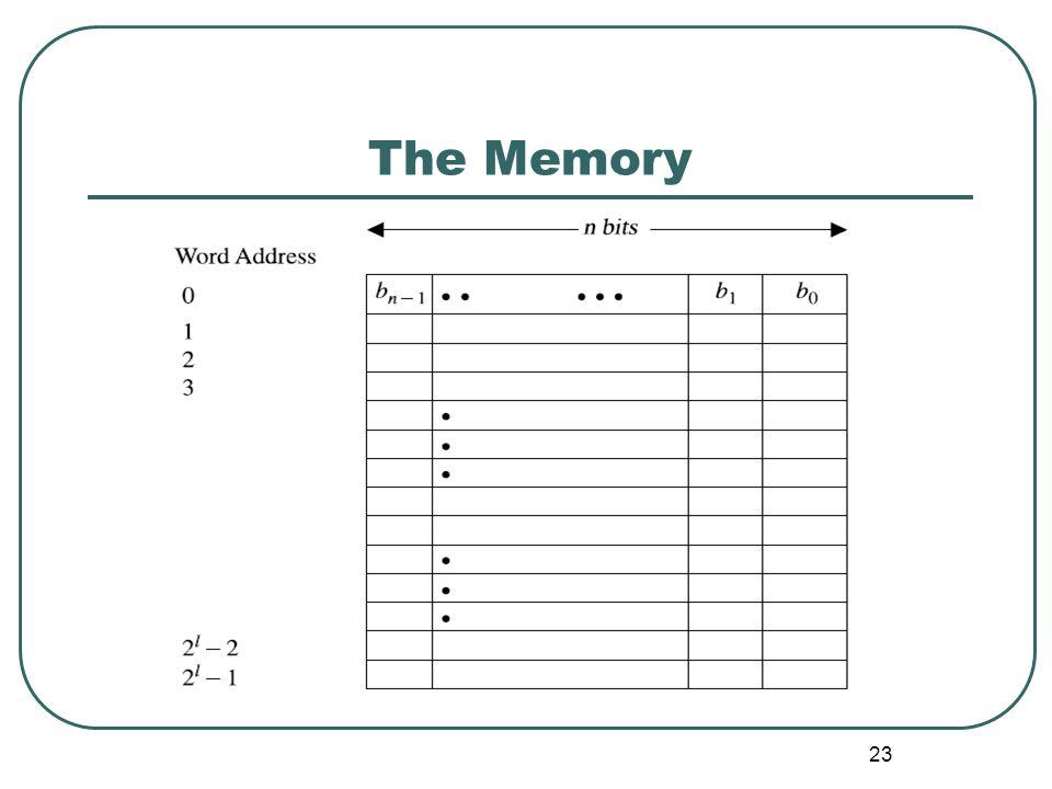 The Memory 23