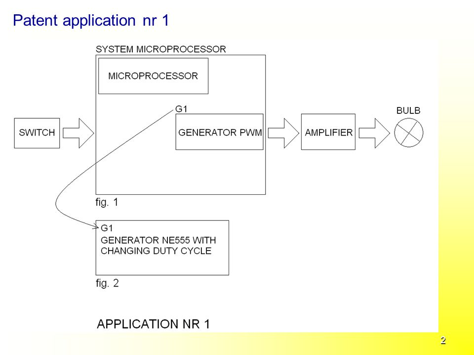 2 Patent application nr 1