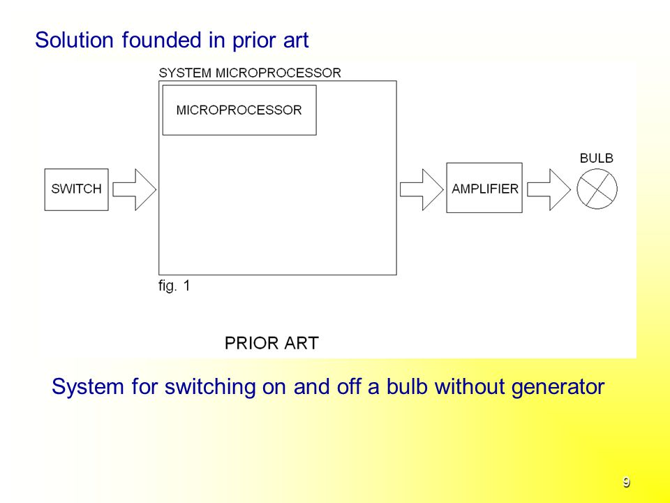 9 Solution founded in prior art System for switching on and off a bulb without generator
