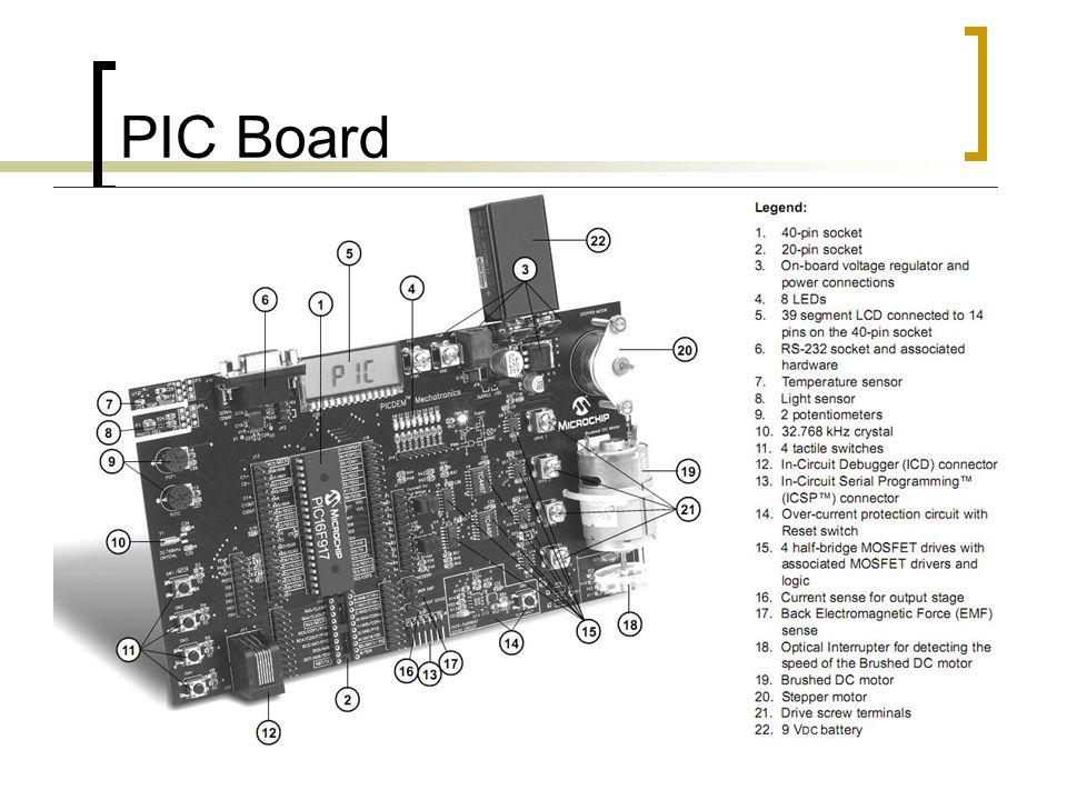 PIC Board