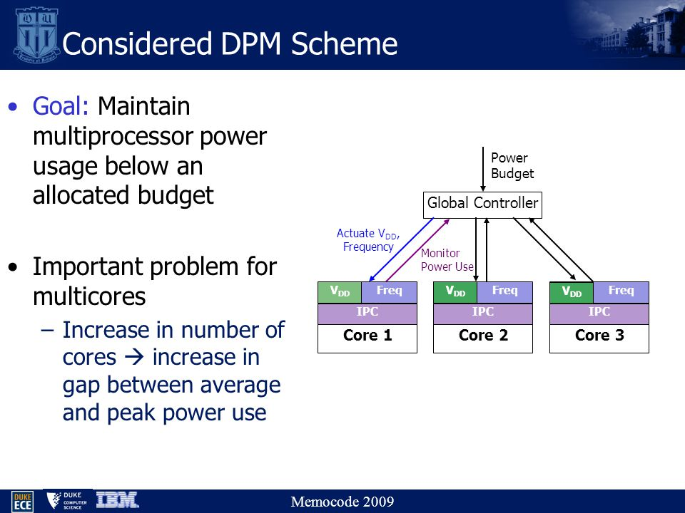 Memocode 2009 FreqV DD IPC Core 1 Global Controller Power Budget Monitor Power Use Actuate V DD, Frequency FreqV DD IPC Core 2 FreqV DD IPC Core 3 Considered DPM Scheme Goal: Maintain multiprocessor power usage below an allocated budget Important problem for multicores –Increase in number of cores  increase in gap between average and peak power use V DD