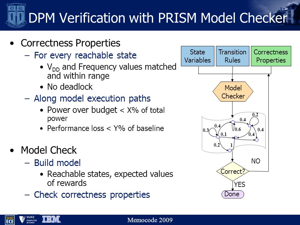 Memocode 2009 DPM Verification with PRISM Model Checker Correct.