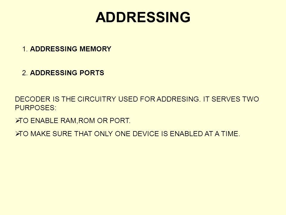 CLK M/IO ALE ADDR/ DATA ADDR/ STATUS READY DT/R DEN T1T2T3TWTW T4 A15- A0 A19- A16 DATA OUT (D15-D0) WR