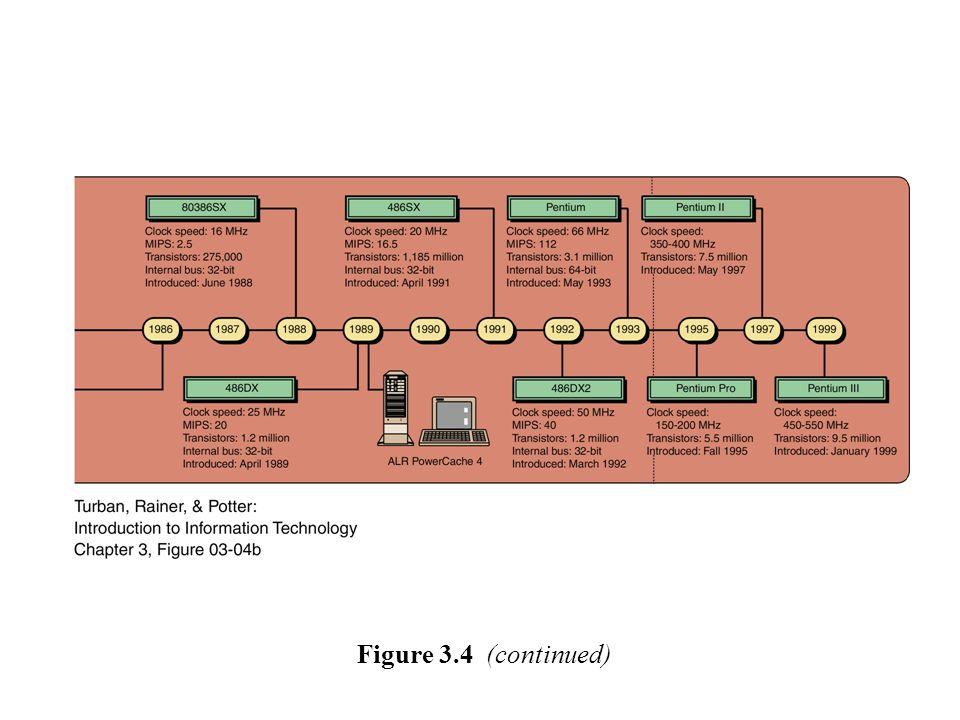 Figure 3.4 (continued)