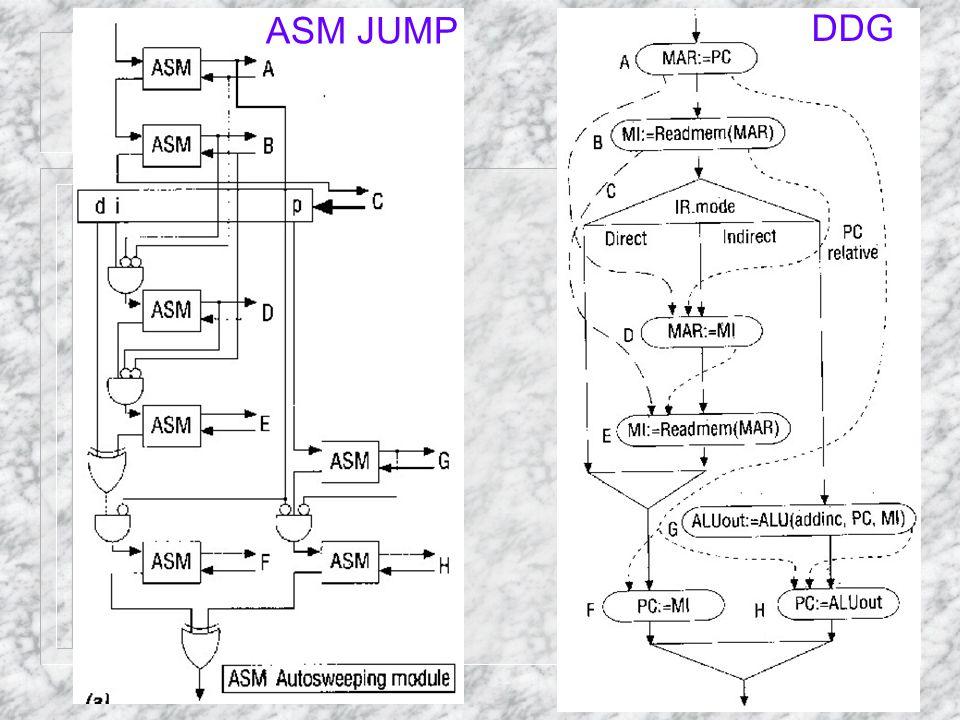ASM JUMP DDG