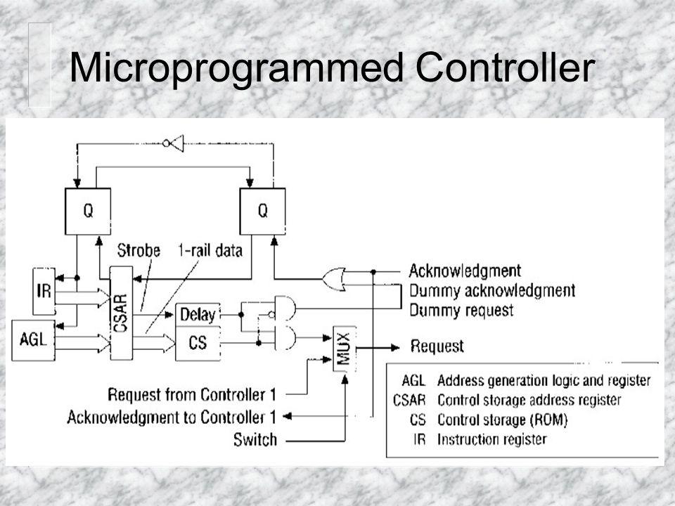 Microprogrammed Controller