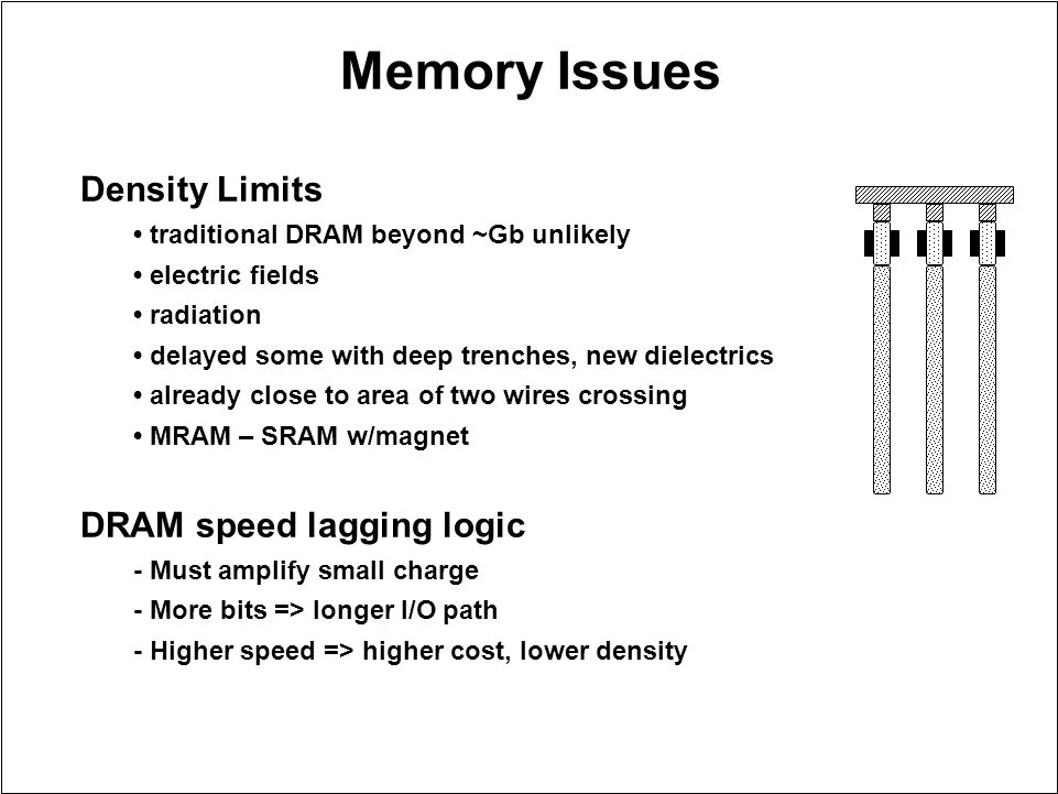 Memory Issues Density Limits traditional DRAM beyond ~Gb unlikely electric fields radiation delayed some with deep trenches, new dielectrics already c