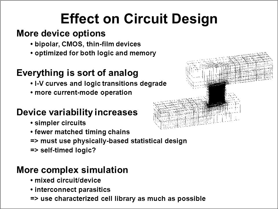 Effect on Circuit Design More device options bipolar, CMOS, thin-film devices optimized for both logic and memory Everything is sort of analog I-V cur