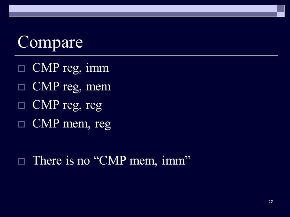 27 Compare  CMP reg, imm  CMP reg, mem  CMP reg, reg  CMP mem, reg  There is no CMP mem, imm