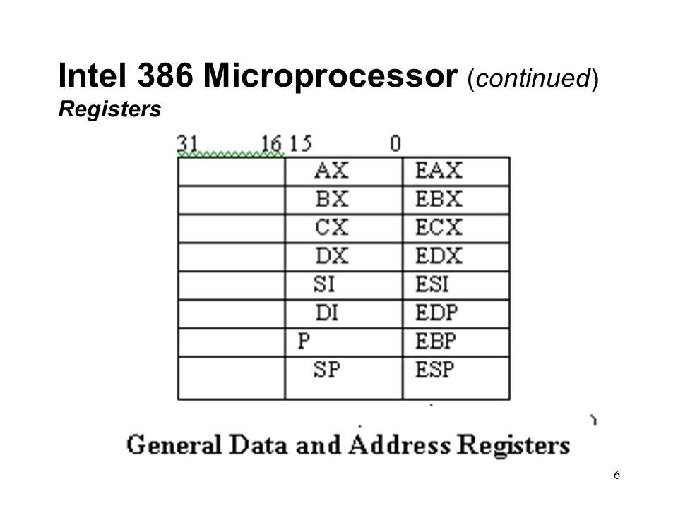 6 Intel 386 Microprocessor (continued) Registers