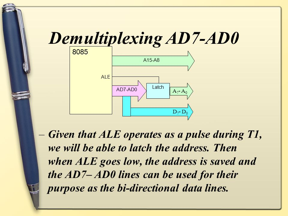 Demultiplexing AD7-AD0 –Given that ALE operates as a pulse during T1, we will be able to latch the address. Then when ALE goes low, the address is sav